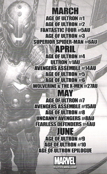 Age of Ultron Checklist (back)