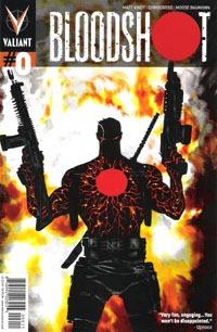 bloodshot000