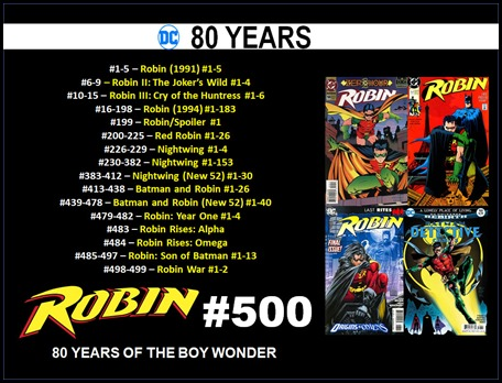 marvel_math_robin_500