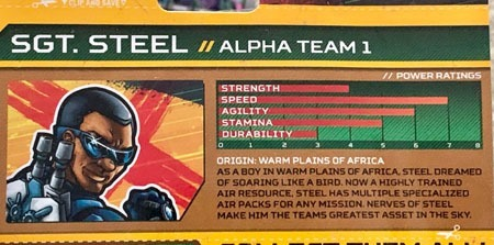 profilecards_alphateam1_sgt_steel